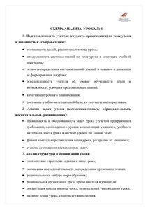 Как составить резюме переводчика | daily notes.